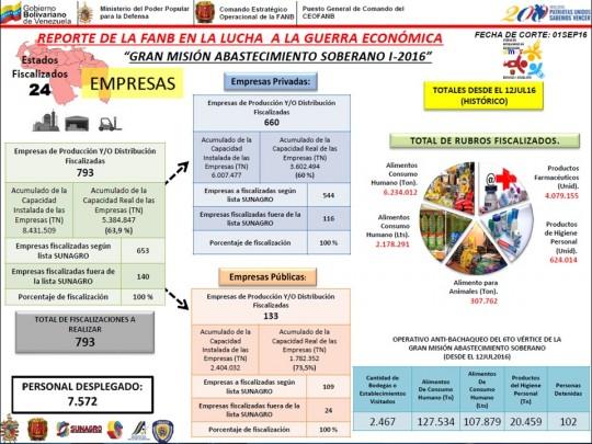 RGMAS01SEP16-4